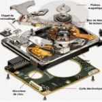 hard_disk_parts_levels