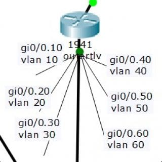 intervlan_routing_tikshuv_project_packet_tracer