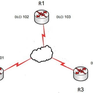 routers_frame_relay_other