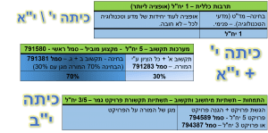 new_tikshuv_plan_2014_updated